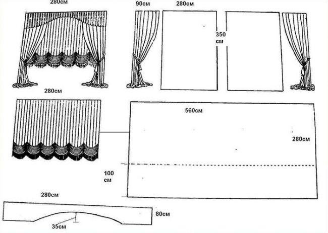 Выкройка для пошива австрийских штор