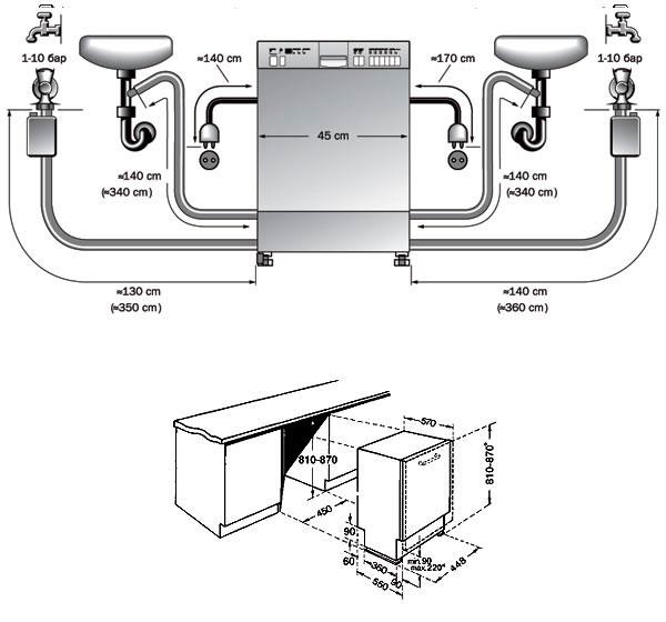 Подключение посудомоечной машины к водопроводу и сливу
