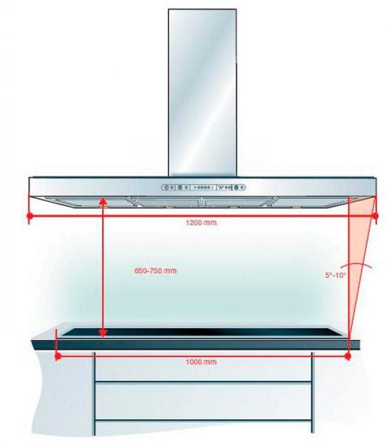 Определение размера вытяжки