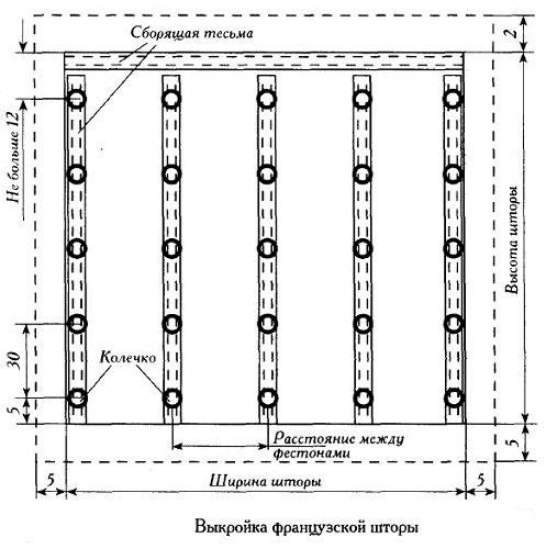 Схема пошива шторы