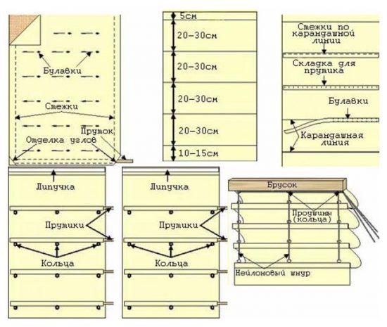 Римские шторы: схема
